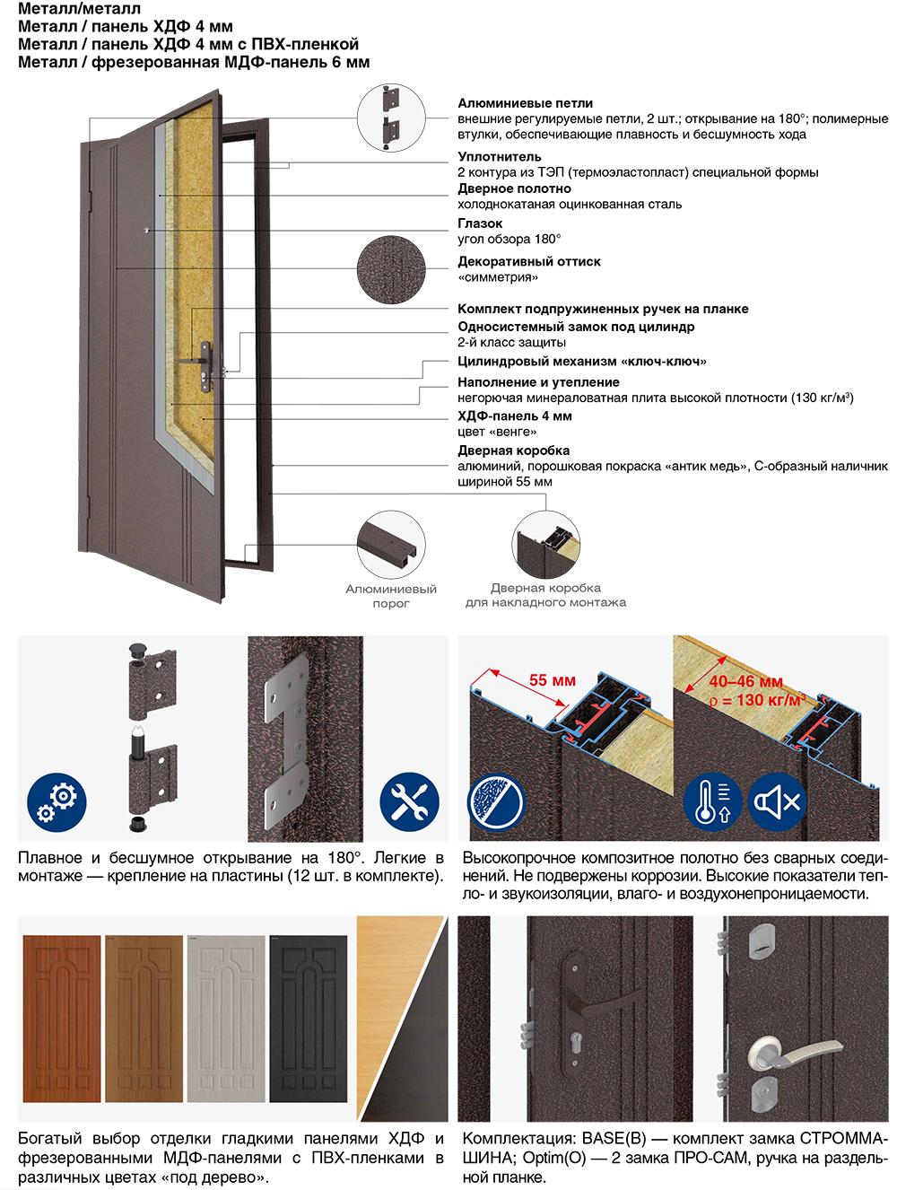 двери металлические нео